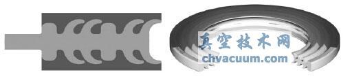 鱼骨垫-一种承载垫片密封的革新设计