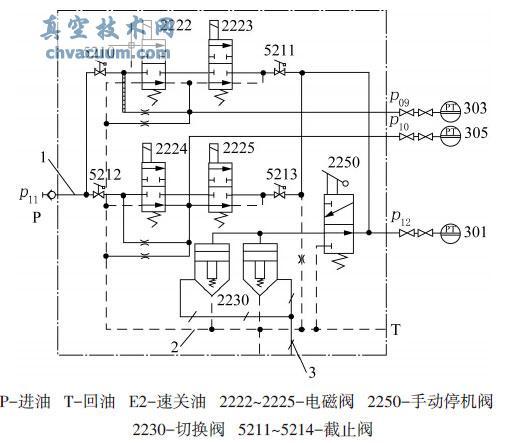 四取二停机电磁阀控制部分图