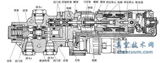 助力器电磁阀构造