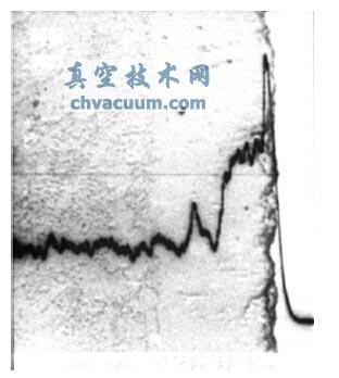 阀芯40CR 钢渗层表面氧化元素扫描