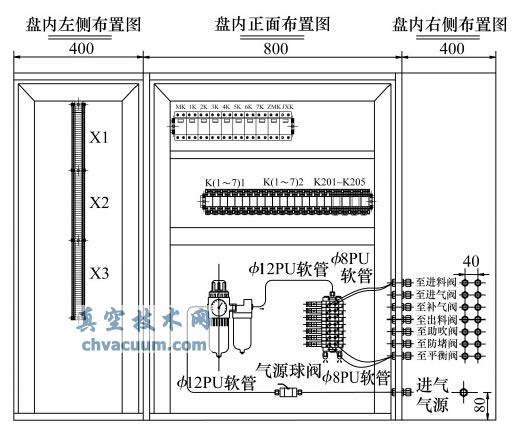 单线圈电磁阀控制原理图