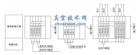 电磁阀箱控制接线图