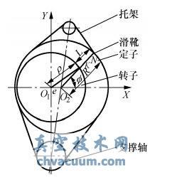 径向柱塞泵结构原理图