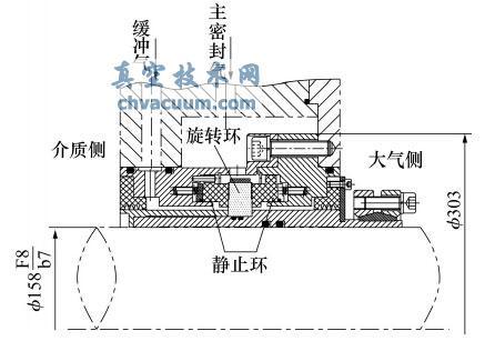 风机用干气密封的设计与试验研究
