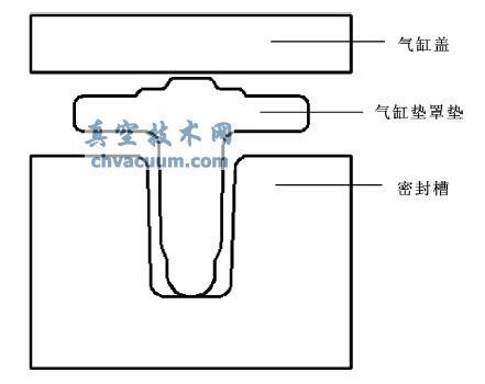 T形气缸盖罩垫装配图