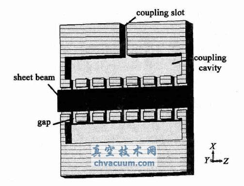 0.14THz 低电压扩展互作用速调管慢波谐振系统的研究