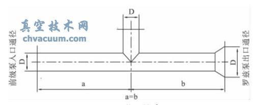 罗茨真空泵特性指标及测试方法研究