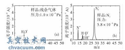 小型磁偏转质谱计离子源设计与验证
