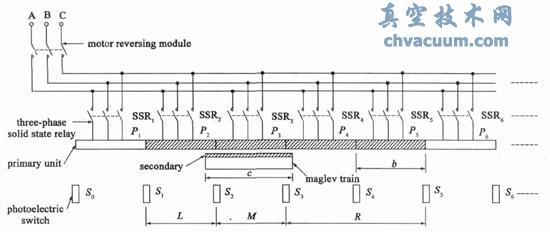 长初级直线电机分段供电原理图