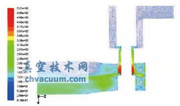 安全阀流场和排量的模拟及试验研究
