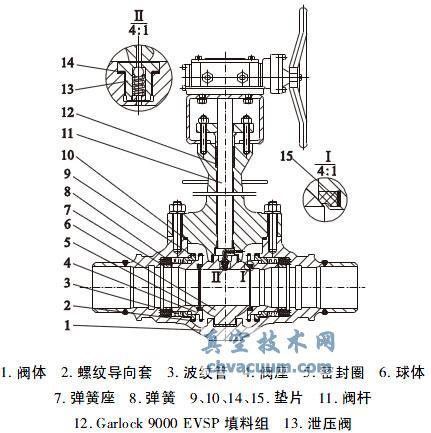 螺纹导向套结构波纹管密封上装式固定球球阀