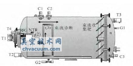 电推进地面试验真空系统配置策略与研究