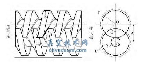 双螺杆真空泵封闭容积间压力和泄漏特性研究