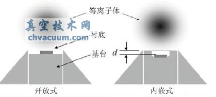 MPCVD法合成单晶金刚石的研究及应用进展