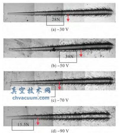 不同偏压下制备的Cr/CrN/Cu-TiN 膜的划痕形貌图