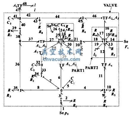 基于20-Sim的电磁球阀的动态性能研究
