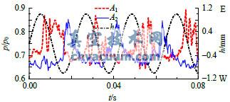 调节阀振动对阀内流场影响的数值模拟
