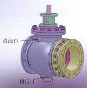 偏心半球阀在水煤浆工况上的应用与研究