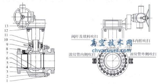 延迟焦化装置高温防结焦球阀的特点与应用