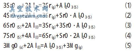 真空铝热还原制备Mg-Sr中间合金及渣相的分析