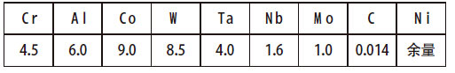 镍基单晶高温合金基体的名义成分