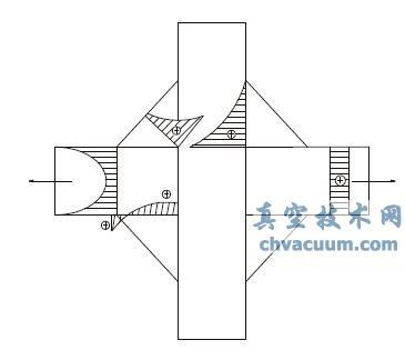 杯形阀阀盖焊接工艺