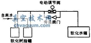 电动调节阀在锅炉软化水制作中的应用