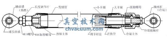 低温贮箱新型绝热支撑结构随机振动模拟分析