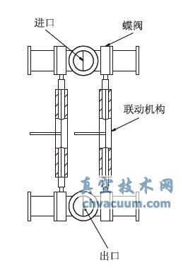 六通切换阀在发电厂中的应用