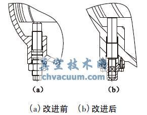 蜗杆传动装置限位结构的改进