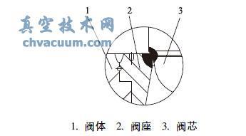蒸汽控制阀的设计及噪声分析