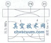 PX装置改造项目调节阀的选型
