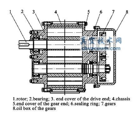 鼓风机的结构示意图