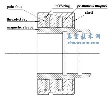 罗茨鼓风机磁性液体密封的研究