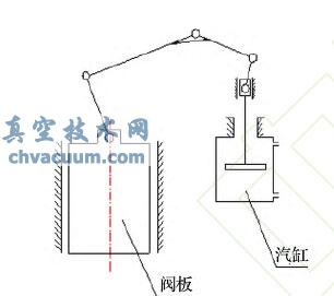 真空插板阀结构原理图