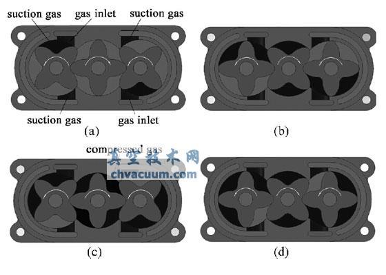 抽气式三轴罗茨泵抽气原理示意图