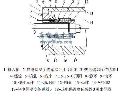 机械密封摩擦端面温度测试方法研究