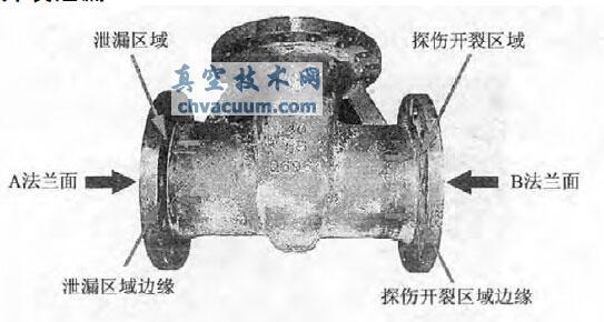 耐热阀门阀体热加工工艺分析