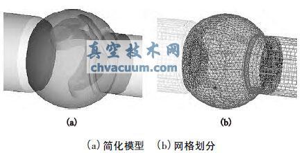 科学网—[转载]偏心半球阀流场的可视化仿真分析图片