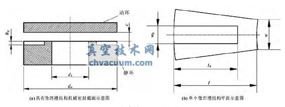 机械密封表面微凹槽示意图