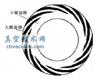 组合螺旋型槽端面结构
