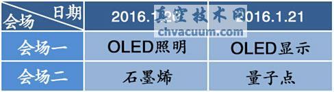 第二届中国国际石墨烯行业峰会