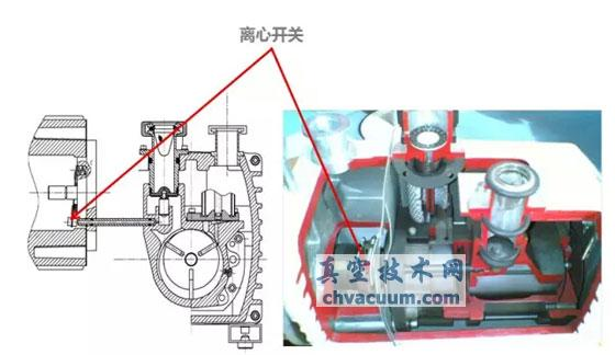 真空泵防返油阀原理