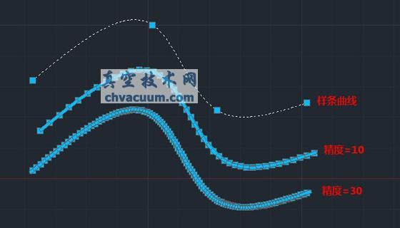 CAD中如何把样条曲线转换成多段线