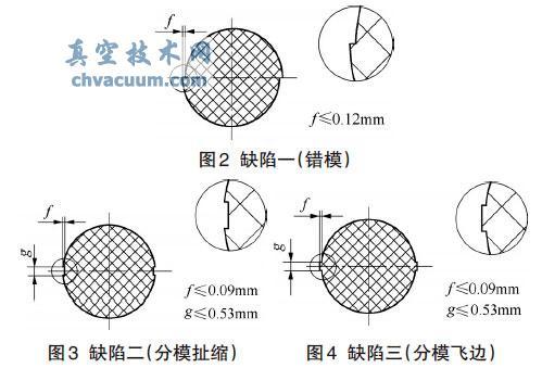 非理想形貌O形圈的密封性能分析