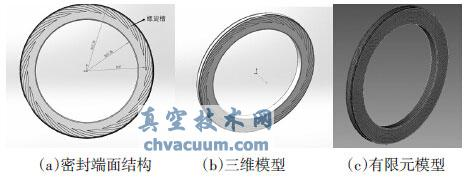 螺旋槽动环模型