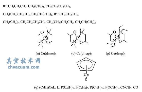 化学气相沉积/原子层沉积铜前驱体的研究进展