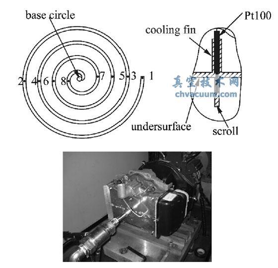 涡齿温度测量
