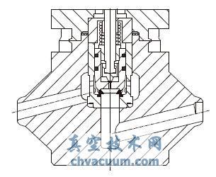 核级电磁动截止阀阀瓣导向配对材料特性分析与选择