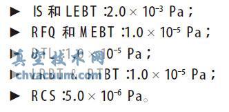 中国散裂中子源(CSNS)lehu88乐虎国际娱乐系统研制